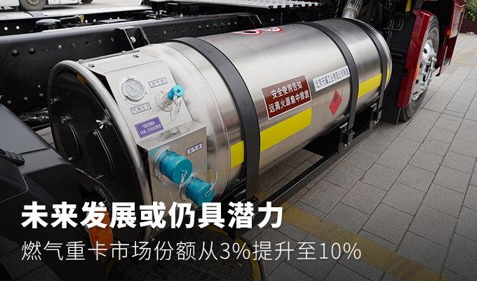 ��3%-10% 未�砣�庵乜ǚ蓊~有望�_到20%